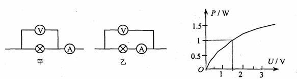 高二上物理《恒定电流》实验专题练习