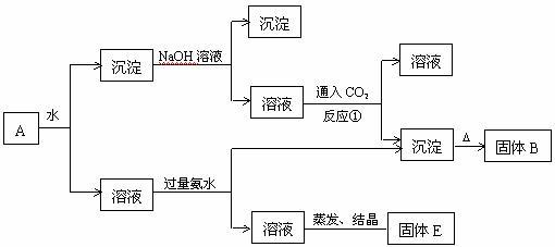 已知工业上真空炼铷的化学方程式为:2rbcl+mg
