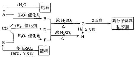 铝离子的结构示意图 d