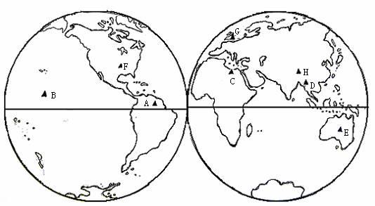 世界地理风光手抄报