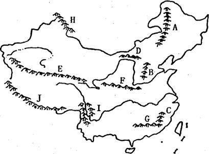 ①塔里木盆地 ②青藏高原