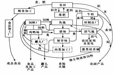 土壤湿度控制器电路图