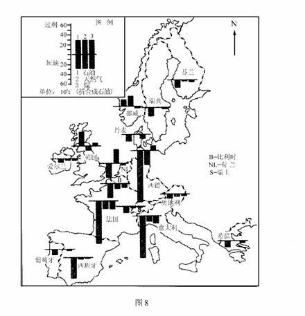 荷兰电网地理接线图