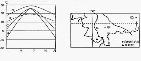 第13周周练试卷 命题:林 琳 一、单项选择: 下图是北半球易形成台风海区分布示意图。读图,完成1-3题。 1.日界线四周,易形成台风海区的北界可达北纬 A.35 B.25 C.20 D.15 2.影响美国的飓风(台风)多形成于 A. B. C. D. 3.图示四个区域中 A.主要受风海流影响 B.主要受寒流影响 C.是世界闻名大渔场 D.主要受密度流影响 读等高线图ab为一空中索道,据此回答4-5题。 4、若在e处有一游客,而e处可能发生泥石流,为了逃生,该游客应该( ) A、向南