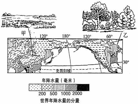 地理河流知识框架图