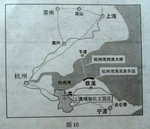 地理位置结构图