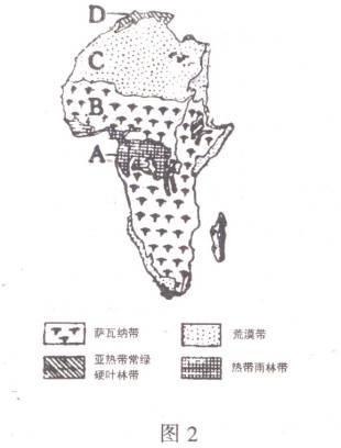 图2所示非洲大陆自然景观从a→d的变化,反映出自然带的分布规律是: a.