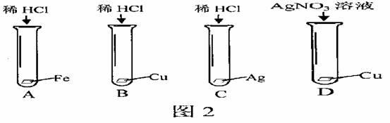 元素一定显负价 D.溶液中有晶体析出时,溶质质量减小,所以溶质的质量分数一定减小 8.图3所示物质的用途中,主要利用其物理性质的是  9.参与节能减排是每一位公民应尽的义务。下列做法不符合节能减排要求的是 A.尽量使用一次性餐具 B.用布袋代替塑料购物袋 C.关闭电器后拔掉插头 D.杜绝自来水的跑、冒、滴、漏现象 10.用分子的知识对下列现象的解释,正确的是 A.做饭时炊烟袅袅,是由于分子间存在斥力 B.一块金属很难被压缩,是由于分子间没有问隙 C.变瘪的乒乓球放入热水中鼓起来,是由于分子受热变大 D.房