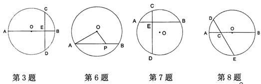 初三数学周末练习2(圆的相关概念及垂径定理)            编稿老师:郭伦    审稿老师:董嵩    责编:张杨 周末练习 1.选择题   (1) 有4个命题,直径相等的两个圆是等圆;长度相等的两条弧是等弧;圆中最长的弦是通过圆     心的弦;一条弦把圆分为两条弧,这两条弧不可能是等弧。其中真命题是( )   A.    B.    C.    D.   (2) 在半径为5cm的圆中,弦ABCD,AB=6cm,CD=8cm,则AB和CD的距离是( )   A.7cm