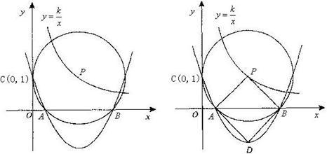 初三数学周末练习6(二次函数综合题)