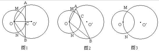 根据定义,通常用圆规来画圆.